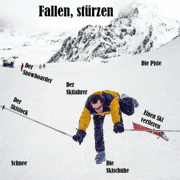 Duitse wintersport woorden op de piste