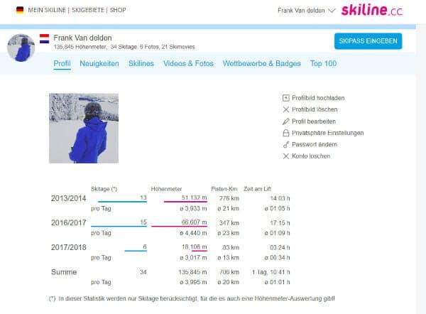 Hoeveel heb ik geskied deze winter?
