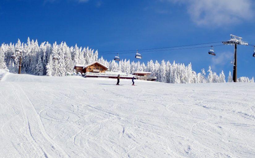 Wintersport 2020: dit ...