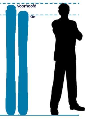 ideale lengte ski's - voor ski's kopen en gebruiken