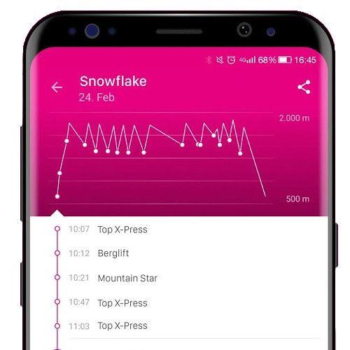 Ski app - Skiline