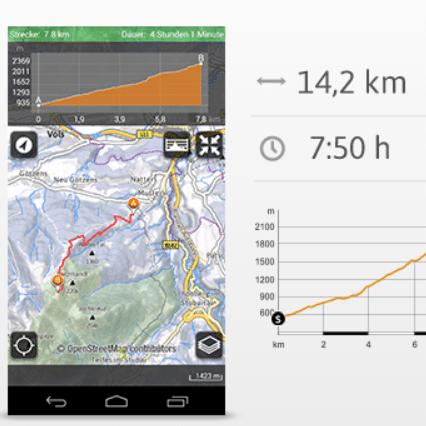 Wintersport app Alpenverein