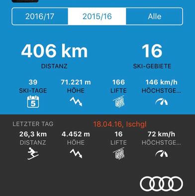 iSki Tracker - wintersport app