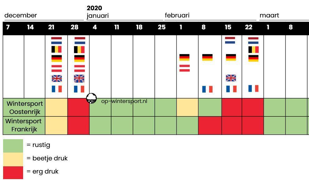 overzicht van de schoolvakanties voor wintersport 2020